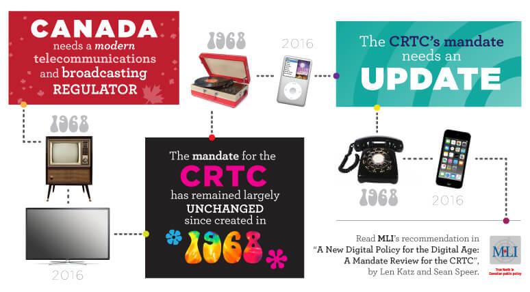 20161014_crtc-mandate-1968-vs-2016_774x427